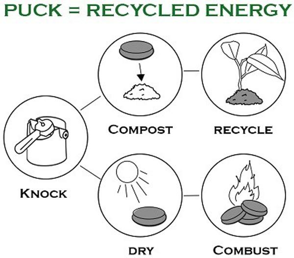 4 Espresso Puck Recycled 600x600 1.jpg